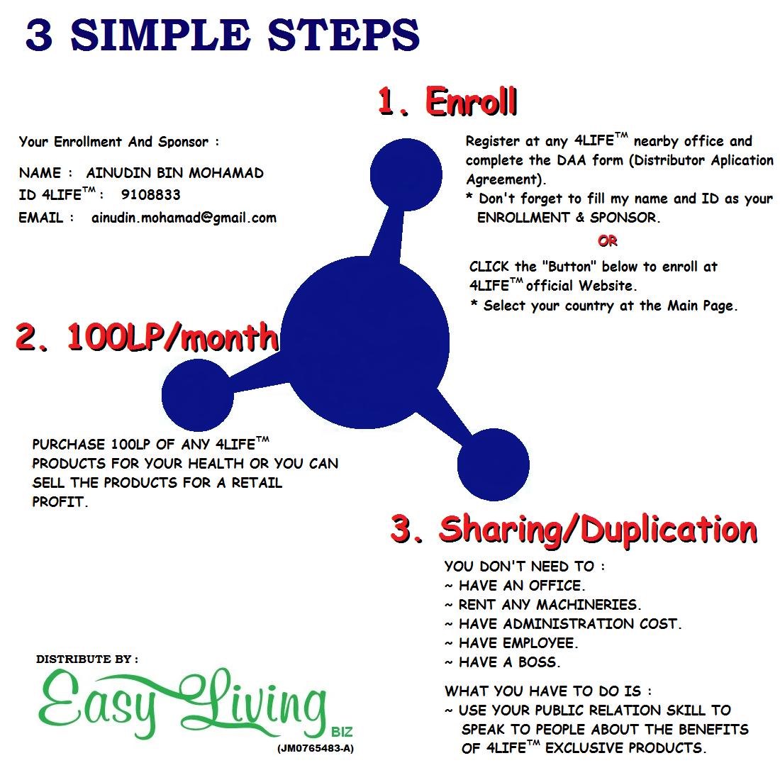 (6) 3 Simple Steps - 1100 x 1100